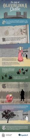 Olavinlinna Castle Story